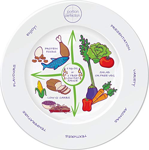 "Melamine Portion Control Plate 10"" For Weight Loss, Diabetes And Healthier Diets. Educational, Visual Tool For Men, Women And Children Portion Plate Guaranteed BPA-Free, Durable, Effective"