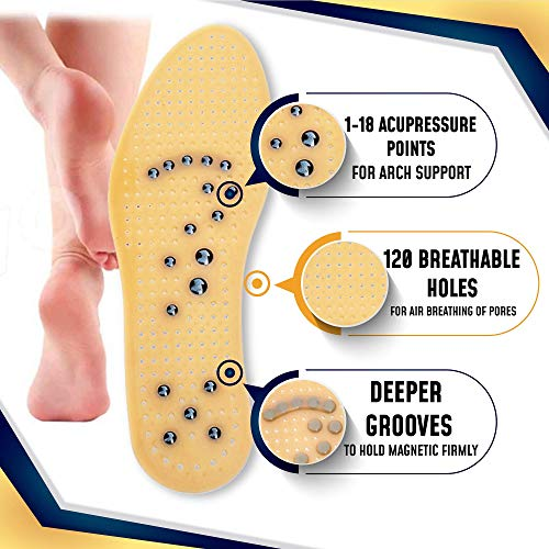 Carespot Gel Acupressure Magnetic Insoles/Inserts for Foot/Feet Therapy, Reflexology Shoe Massaging Insoles for Men & Women
